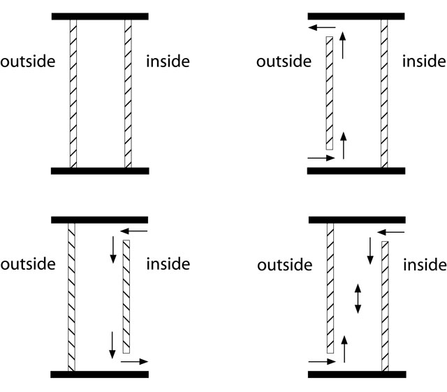 Types Of Ventilation Systems : Types of ventilation