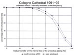 Fig. 21. Comparison between the cumulative frequencies of relative